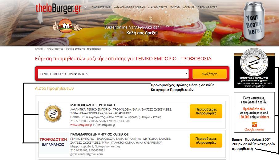 Χώρος προβολής στο site theloburger.gr ( περιοχή 4 )